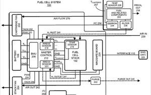 Bateria de Hidrogênio da Apple patente requerida