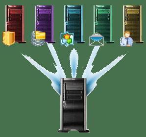 Ambiente virtualizado multiplataforma