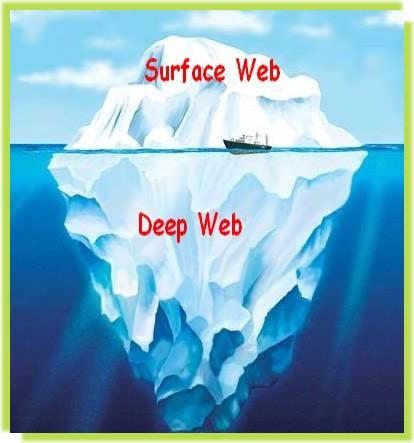 Deep Web: O que é isso?