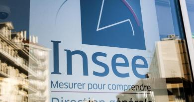 Economia francesa afunda 13.8% devido à Covid 19