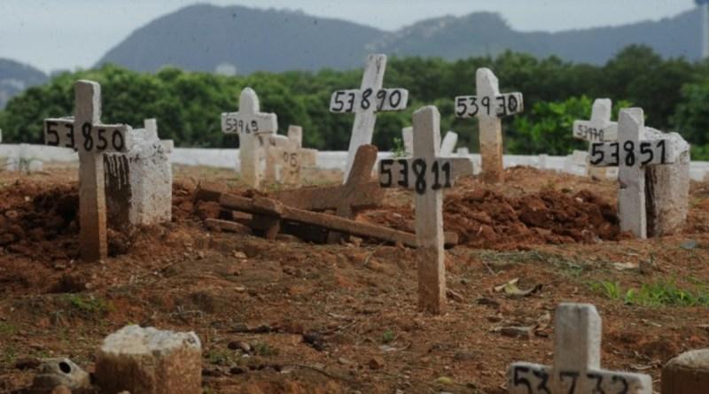 Pandemia avança veloz e faz mais 1.340 mortos por covid 19 em 24 horas