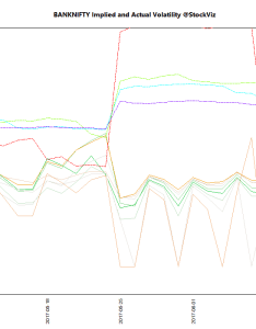 Jun banknifty volatility chart also nifty archives page of stockviz rh stockvizz