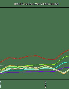 Oct banknifty volatility chart also archives page of stockviz rh stockvizz