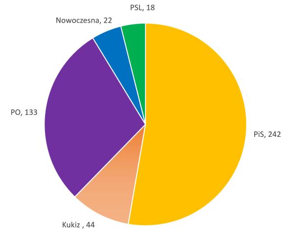 Exit_Polls_1