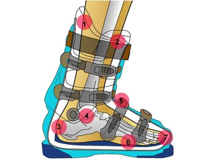 skischoen