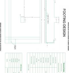r c c footing design [ 768 x 1024 Pixel ]