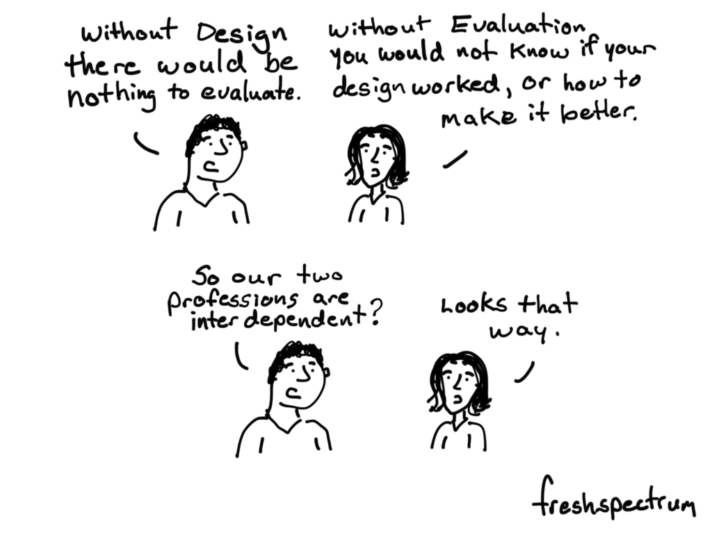 Charts and Illustration