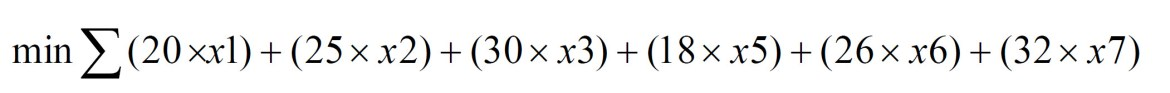 mathematical objective function