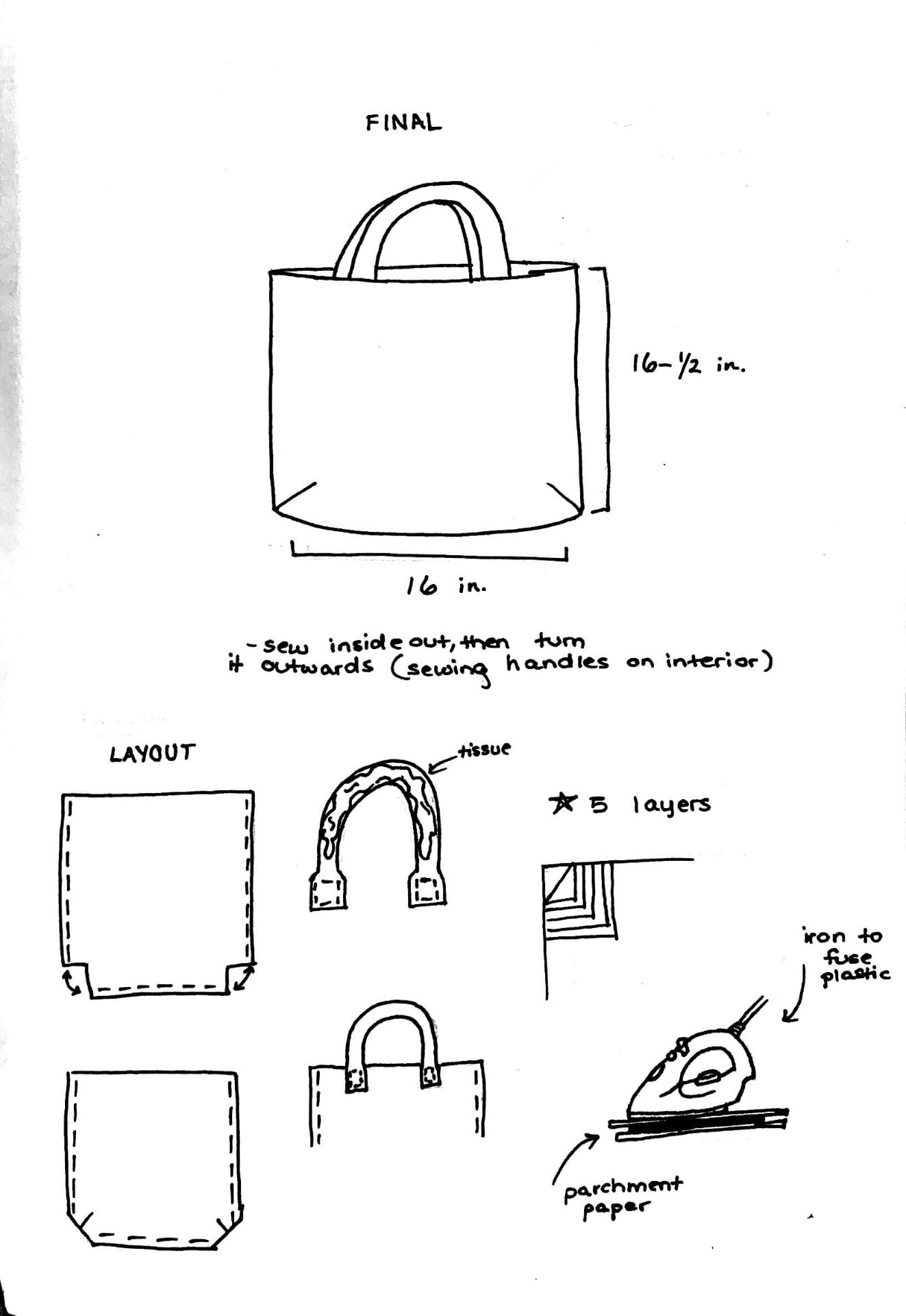 hight resolution of upcycled plastic bag
