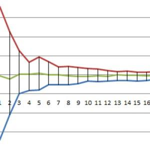 Portfolio Charts Funnel_Icon