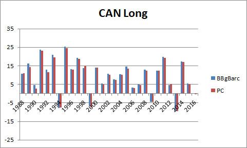 Cryptocurrency portfolio chart calculator