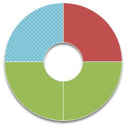 portfoliocharts.com
