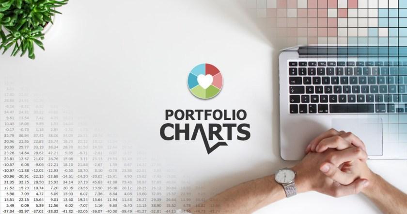 Portfolio Charts