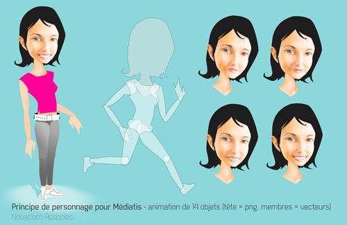 Photoshop et Illustrator