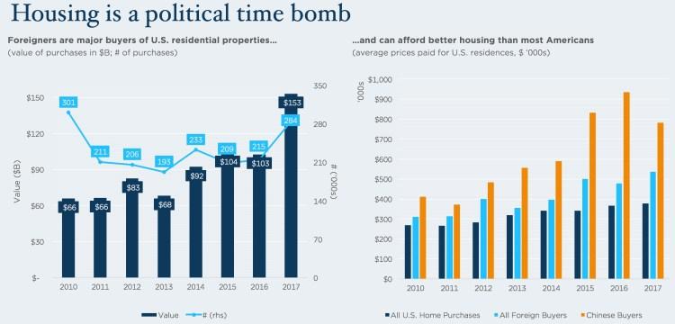 housingtimebomb1