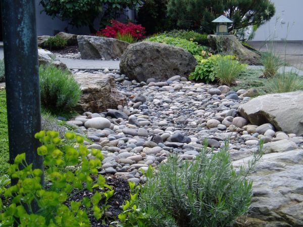 portland rock and landscape supply