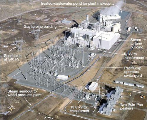 Klamath Falls Cogeneration Plant