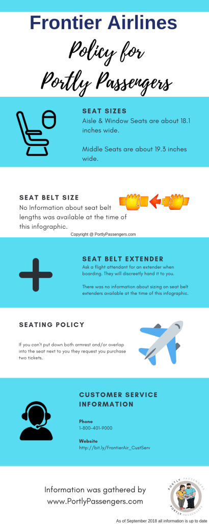 Frontier Airlines Policy for Portly Passengers_Sept18