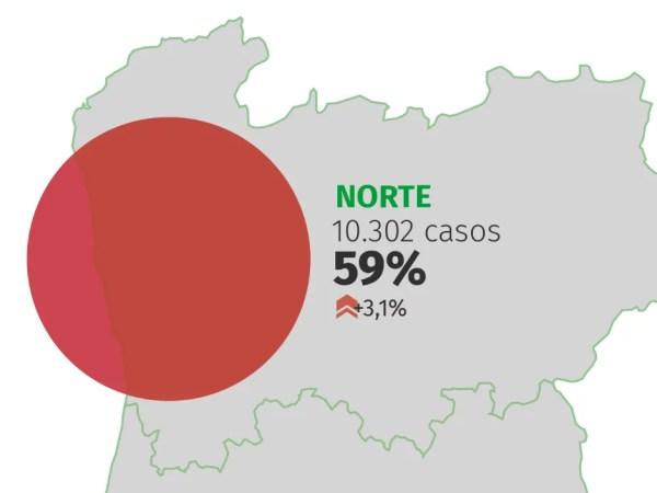 Le nord du Portugal est la région la plus touchée