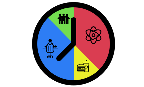 A 1-hour schedule is broken up into 25-minute chunks with 5-minute breaks, following the Pomodoro technique.