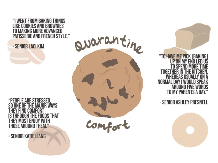Quarantine Brings New Meaning to Comfort Foods
