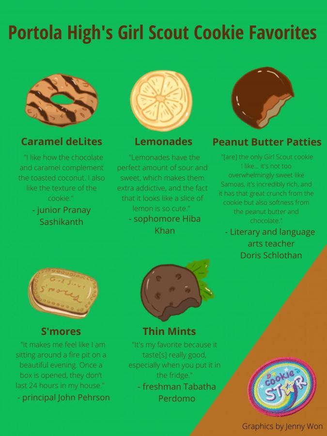 Portola's Girl Scout Cookie Favorites