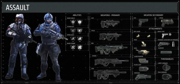 Killzone-Shadow-Fall-Assault-Multiplayer-Class-Gets-Full-Details-Screenshots-383777-2
