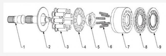 Peças de reparo axiais SPV da bomba hidráulica do pistão