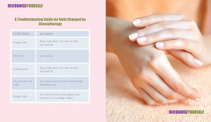 Tips - Nail Guide (Recognise Yourself DP144-145)
