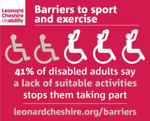 Barriers-infographic-lack-of-activities