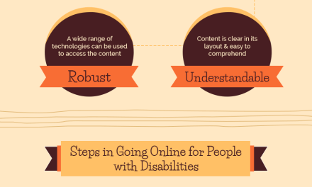 How accessible is the Internet for people with disabilities?
