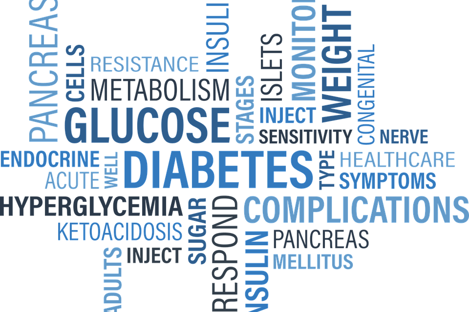 Managing Diabetes and Your Mental Health