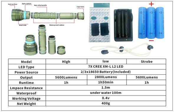 Torch 7 LED 5600 Lumen