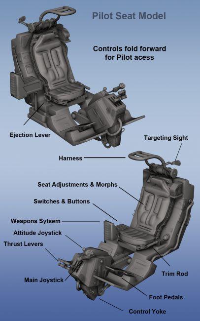 Scifi Fighter Craft Cockpit  Props for Poser and Daz Studio