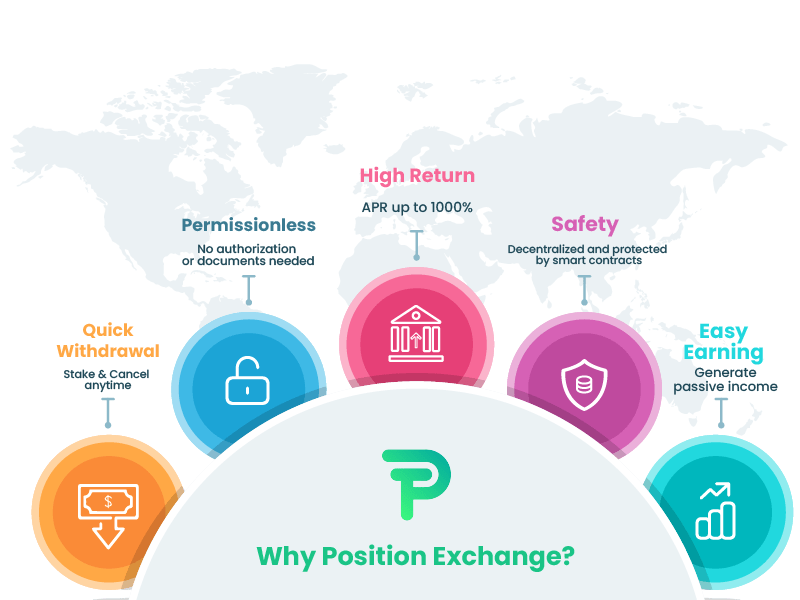 why position exchange