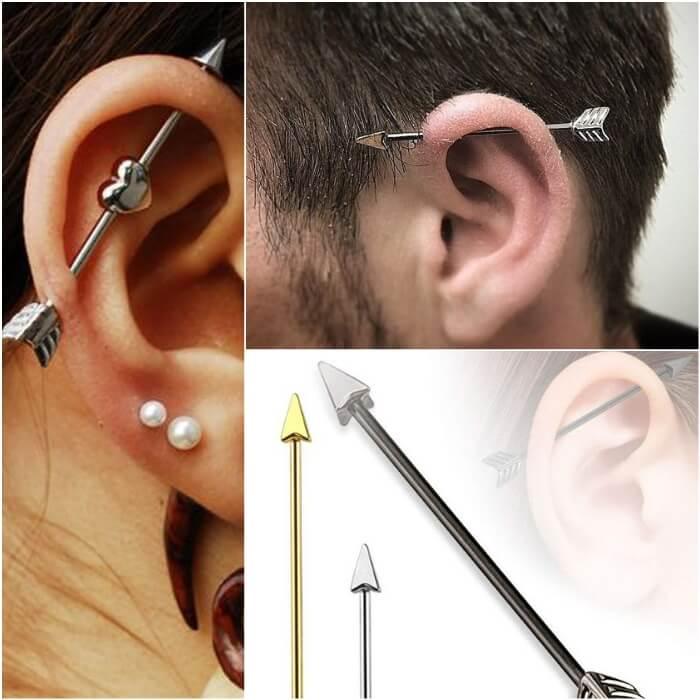 Ear Piercings Chart  Ear Piercings for Men and Women