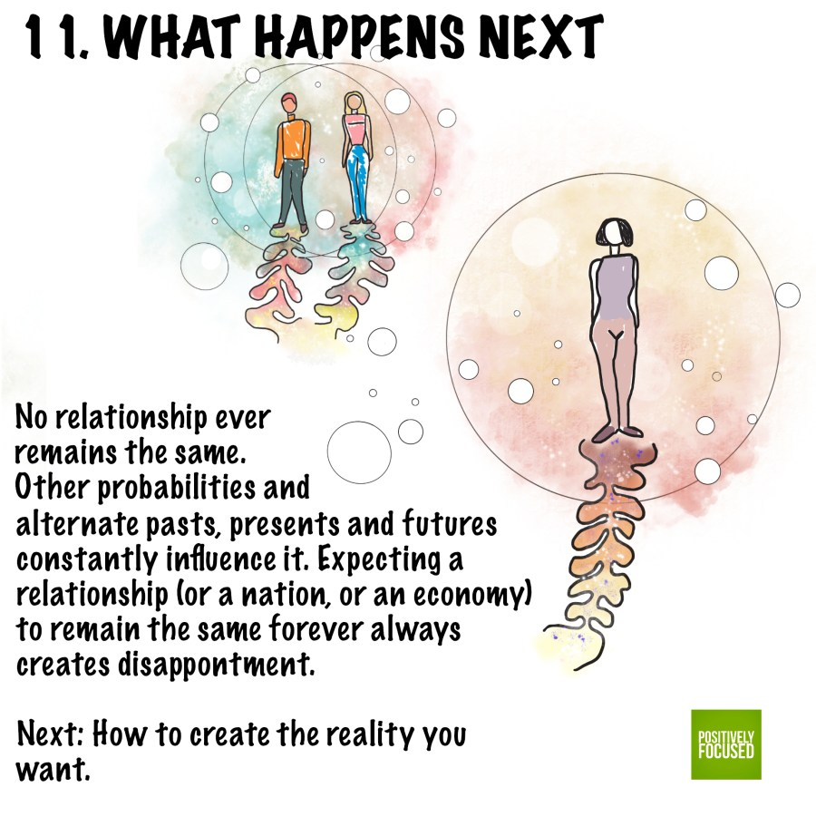 How you create your reality 11a blog
