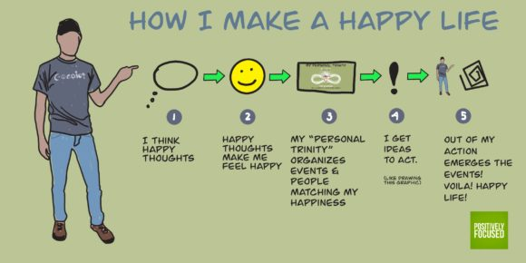 How_I_Make_A_Happy_Life 2