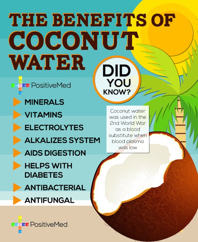 https://i0.wp.com/positivemed.com/wp-content/uploads/2013/04/benefits-of-coconut-water-1.jpg