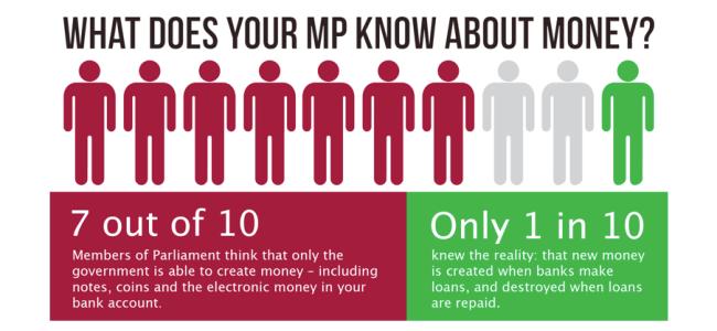 MP poll