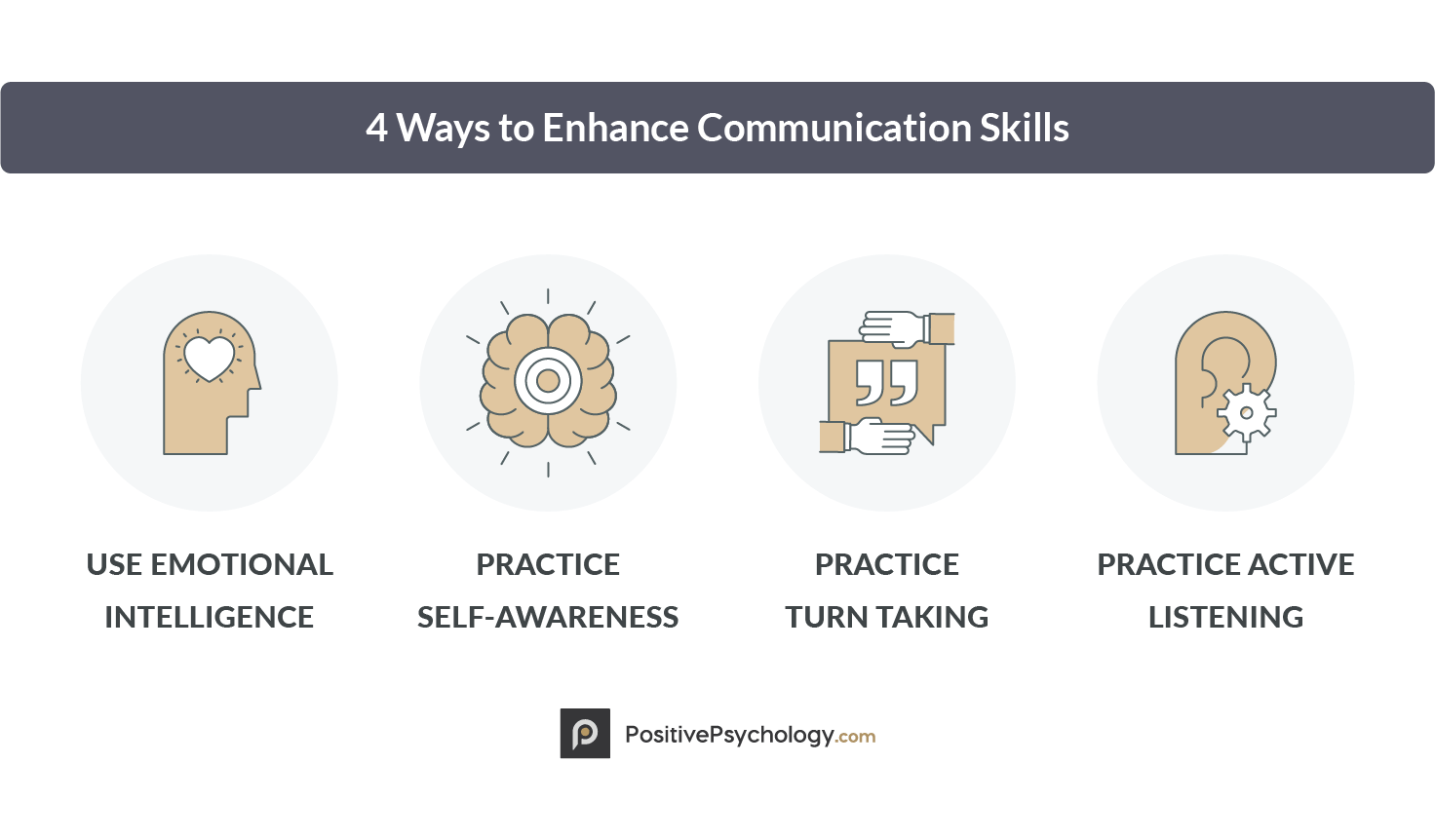 15 Communication Exercises And Games For The Workplace