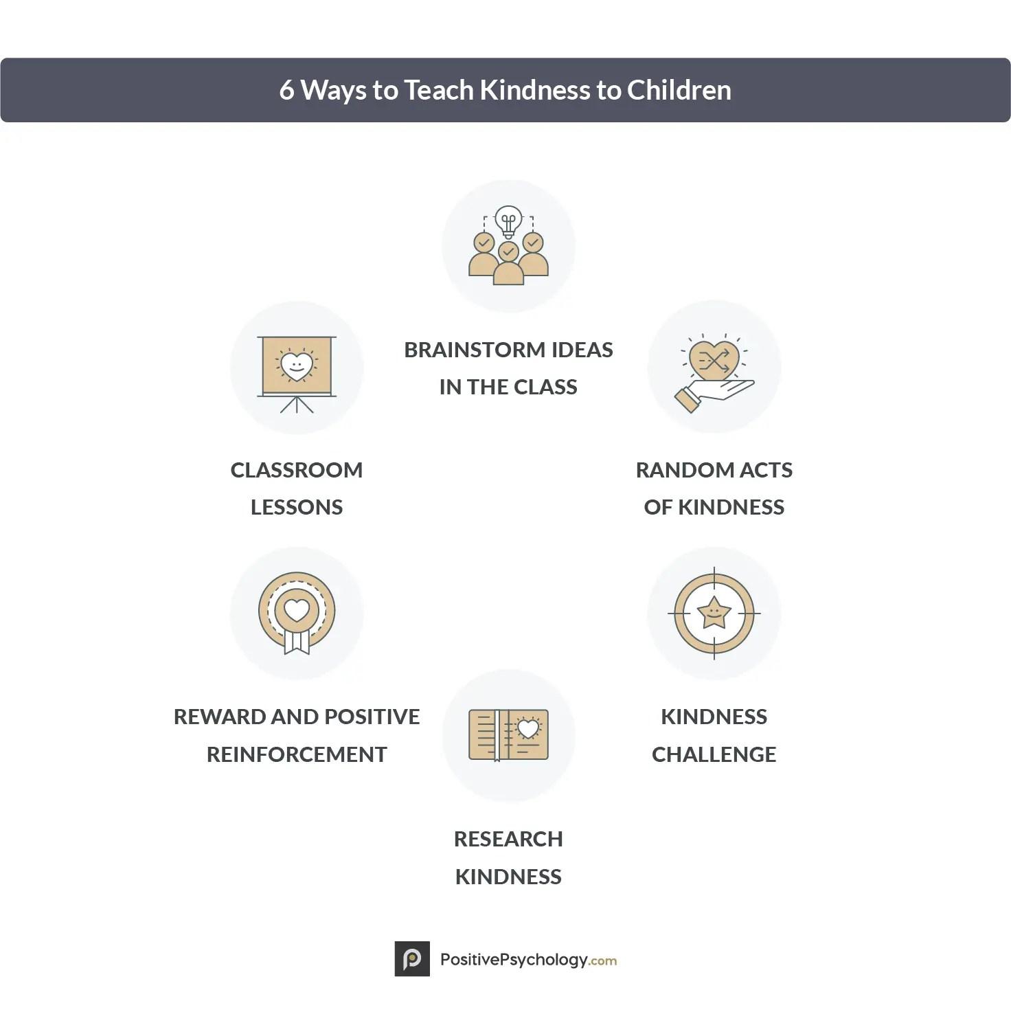 Research Design Worksheet Psychology