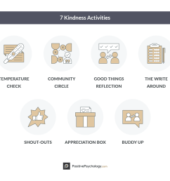 40 Kindness Activities \u0026 Empathy Worksheets for Students and Adults [ 1327 x 1472 Pixel ]