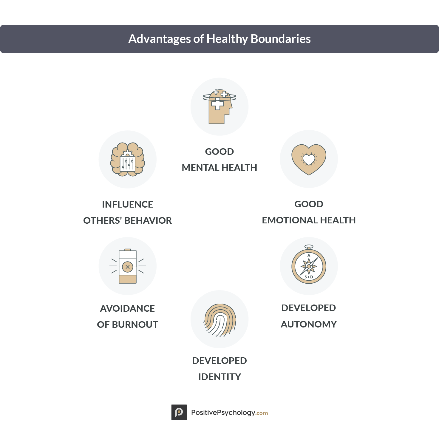 How To Set Healthy Boundaries 10 Examples Worksheets