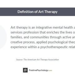 20 Art Therapy Activities [ 889 x 1472 Pixel ]