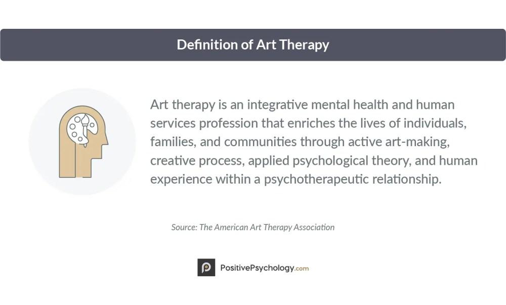 medium resolution of 20 Art Therapy Activities