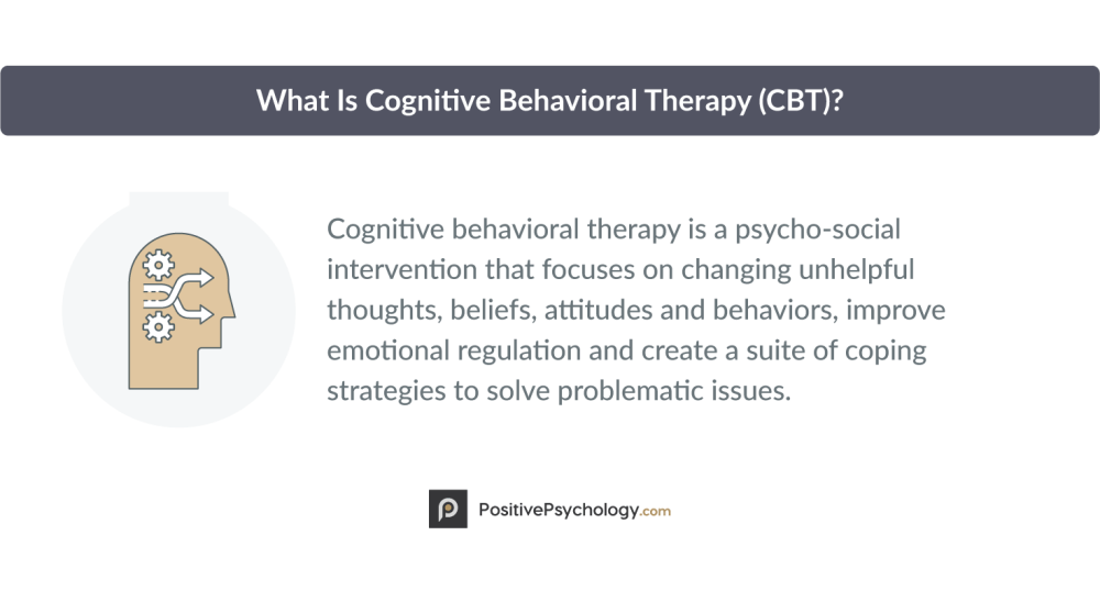 medium resolution of 25 CBT Techniques and Worksheets for Cognitive Behavioral Therapy