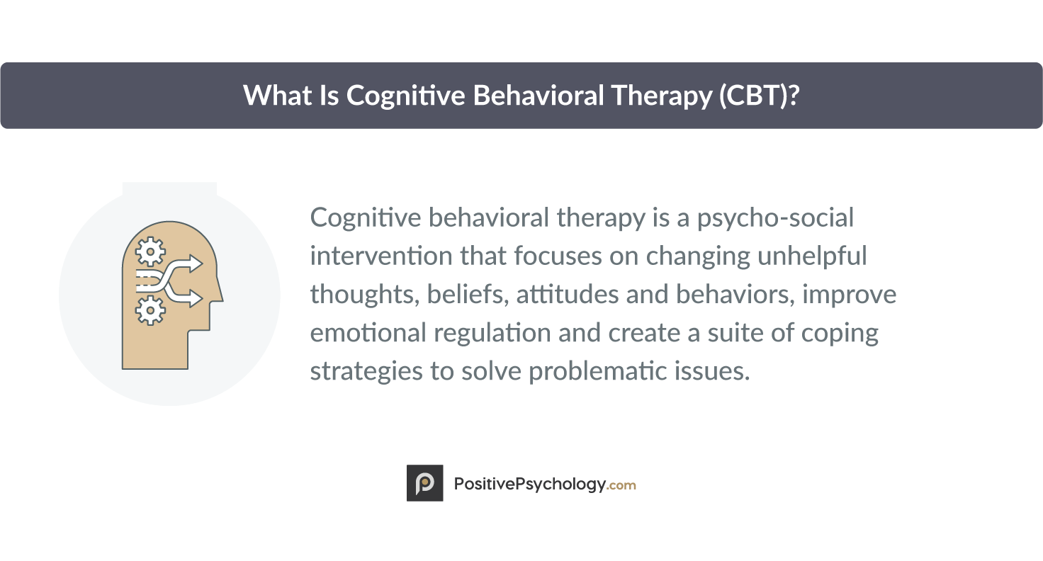 hight resolution of 25 CBT Techniques and Worksheets for Cognitive Behavioral Therapy