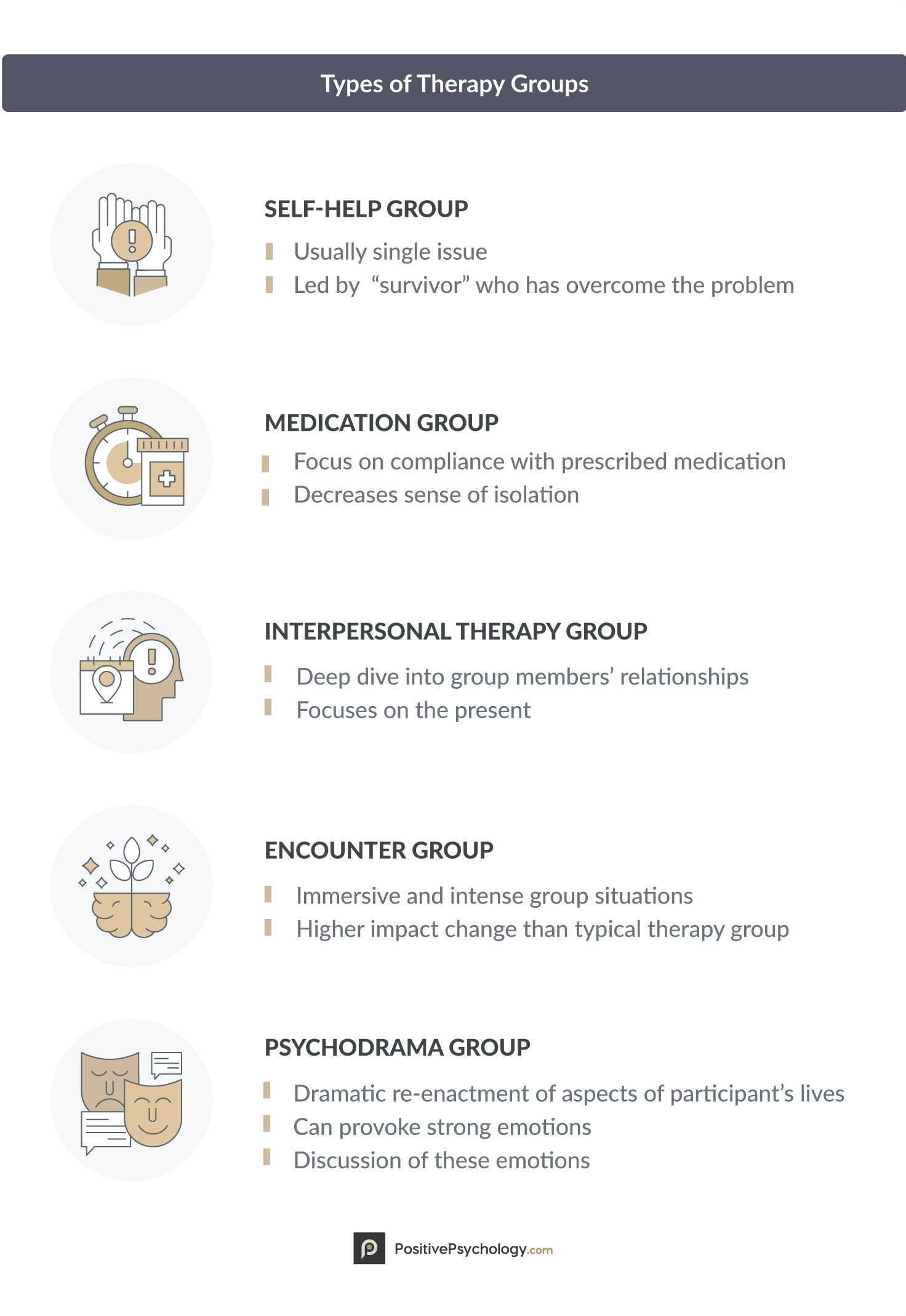 Medication Education Group Handout