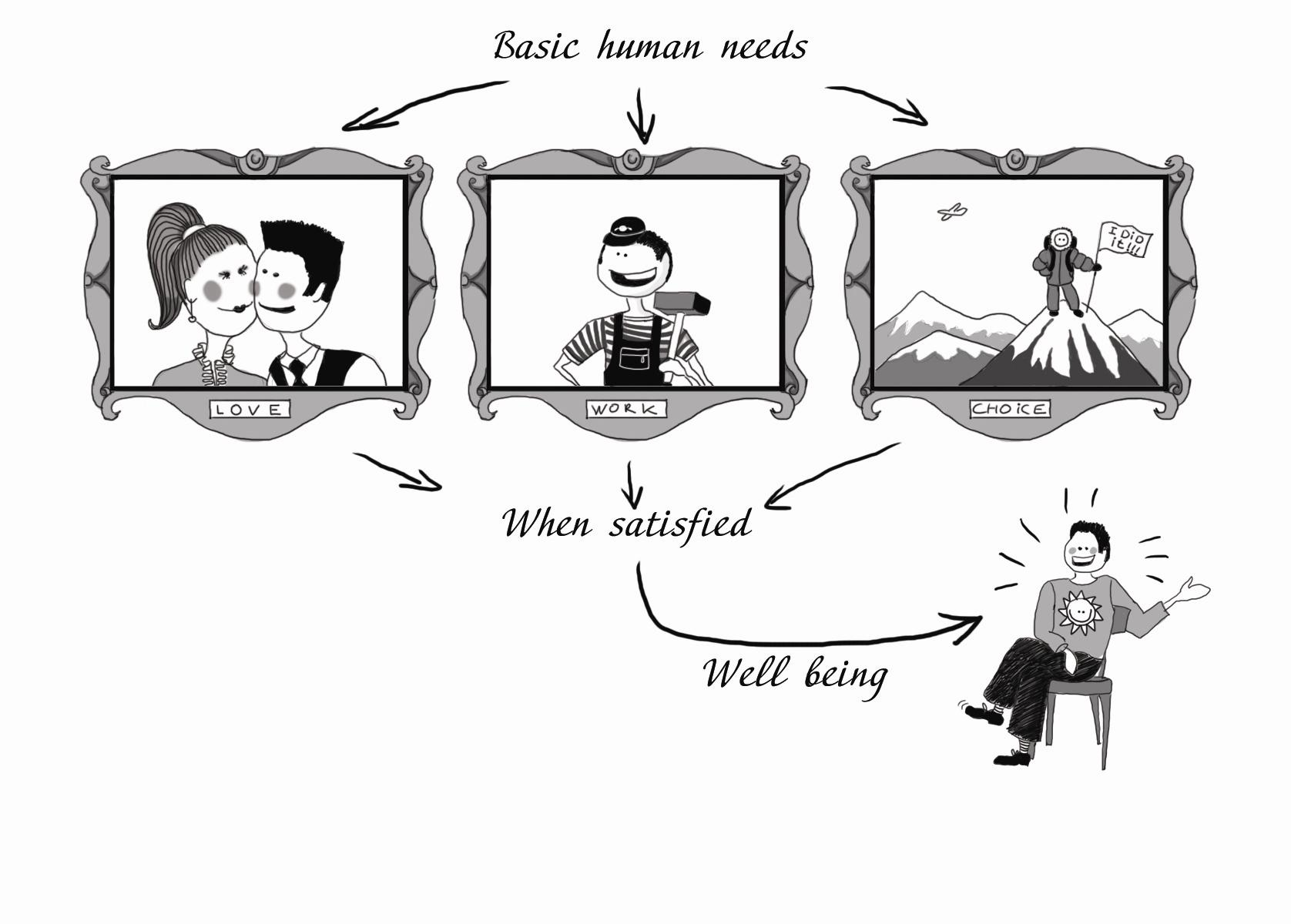 Theories of happiness pdf